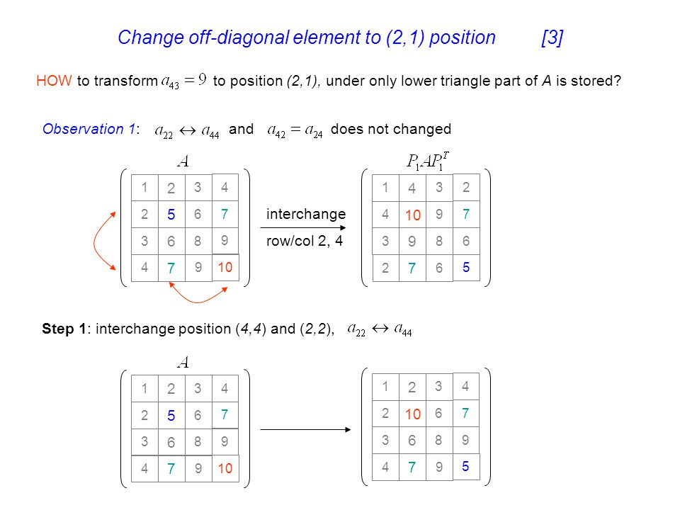 Change off-diagonal element to (2,1) position [3]